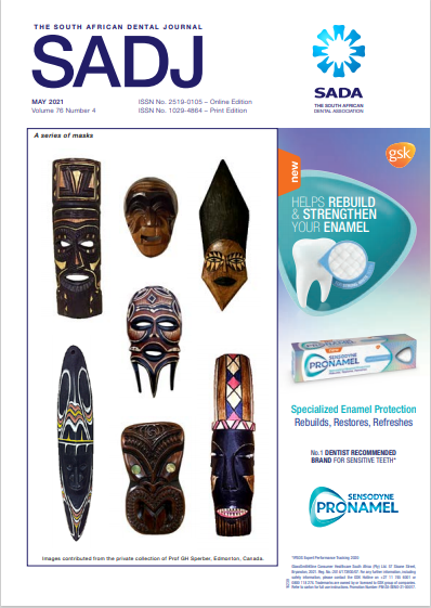 A series of Masks